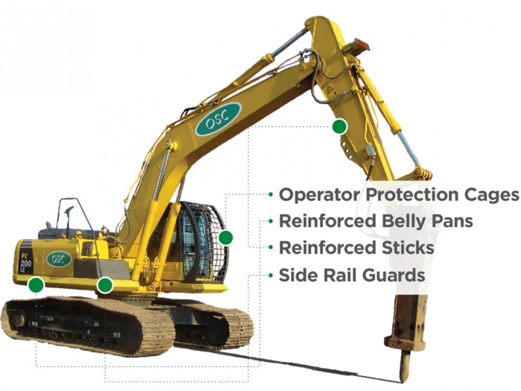 EXCAVATOR PROTECTION PACKAGE